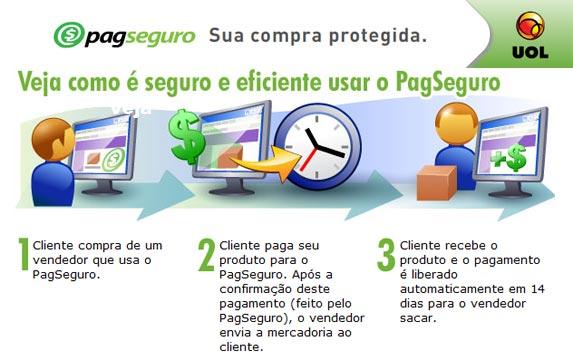 www.copytins.com.br/loja/media//pagseguro.jpg